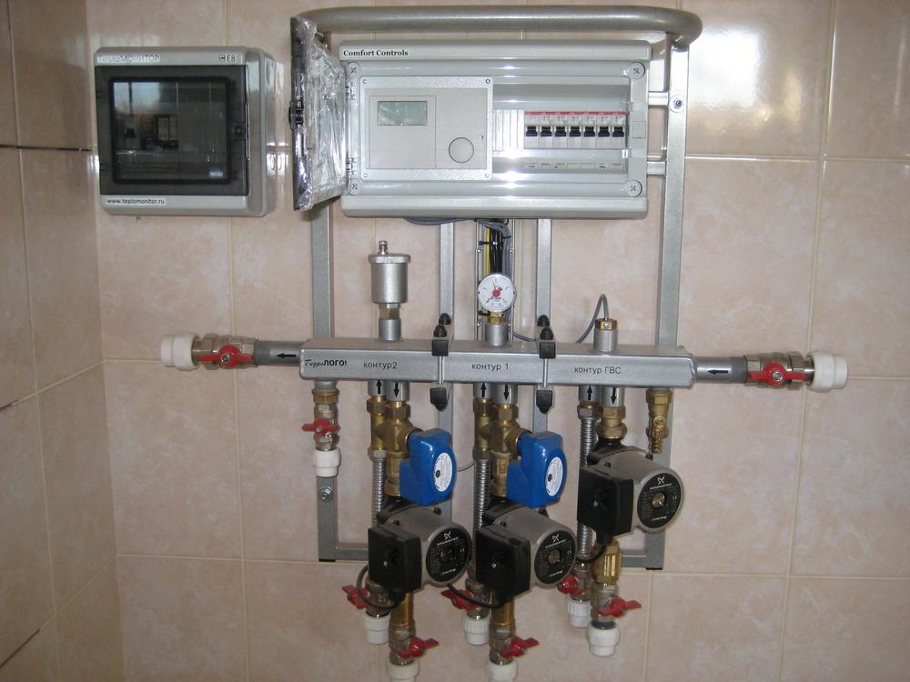 Автоматическая система отопления